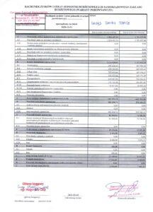rachunek-zysków-i-strat-jednostki